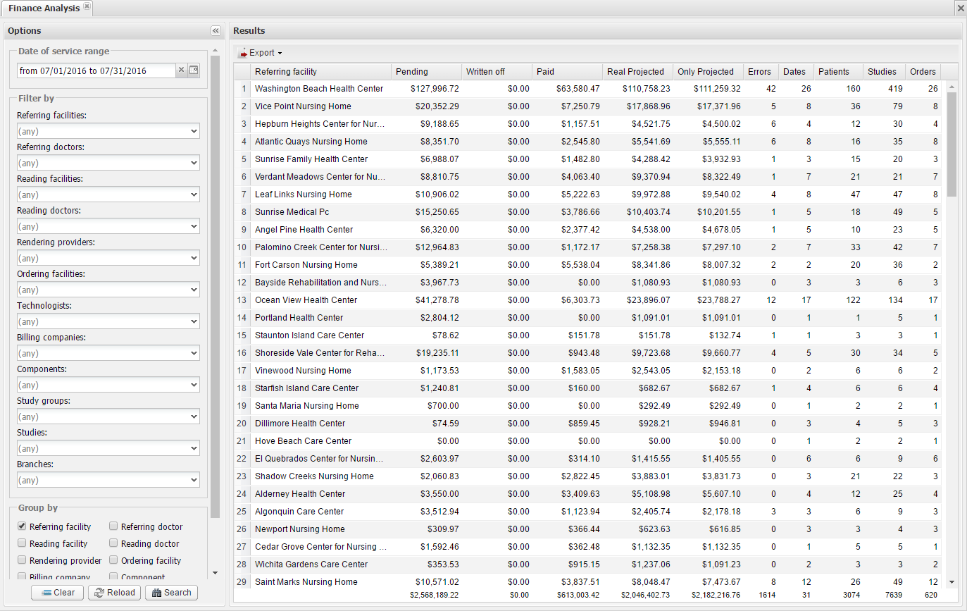finance-analysis